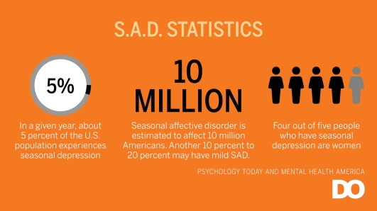 Statistics-3